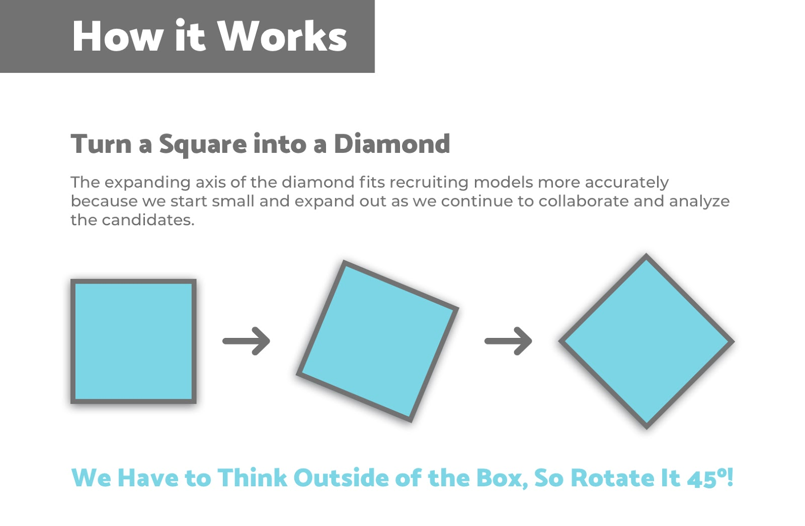 IQTP-Diamond-Rotation-Pillar-Candidate-Sourcing-Expanded